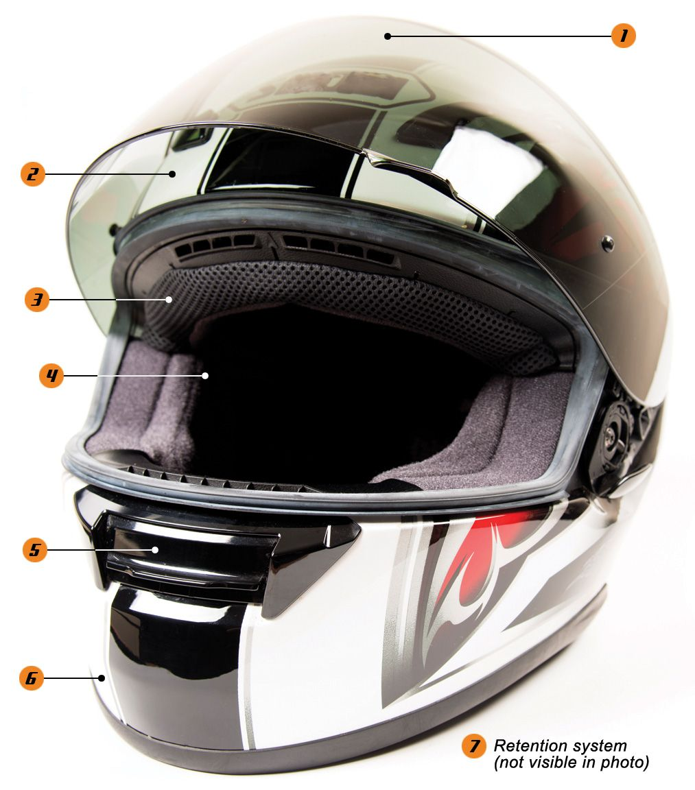 parts of a motorcycle helmet and there functions | brain buckets ...