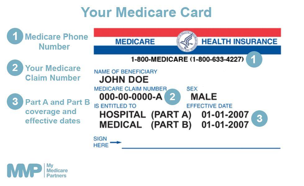 Medicare Annual Open Enrollment Period Aoep Medicare Medicare