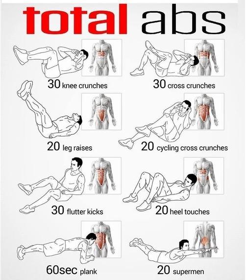 Epingle Sur Exercice Musculation