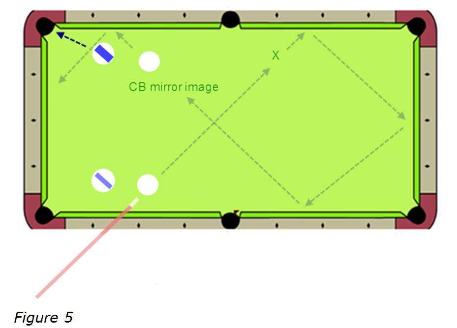 Diamond System And The 'Magic Spot' Bank Shots Play pool