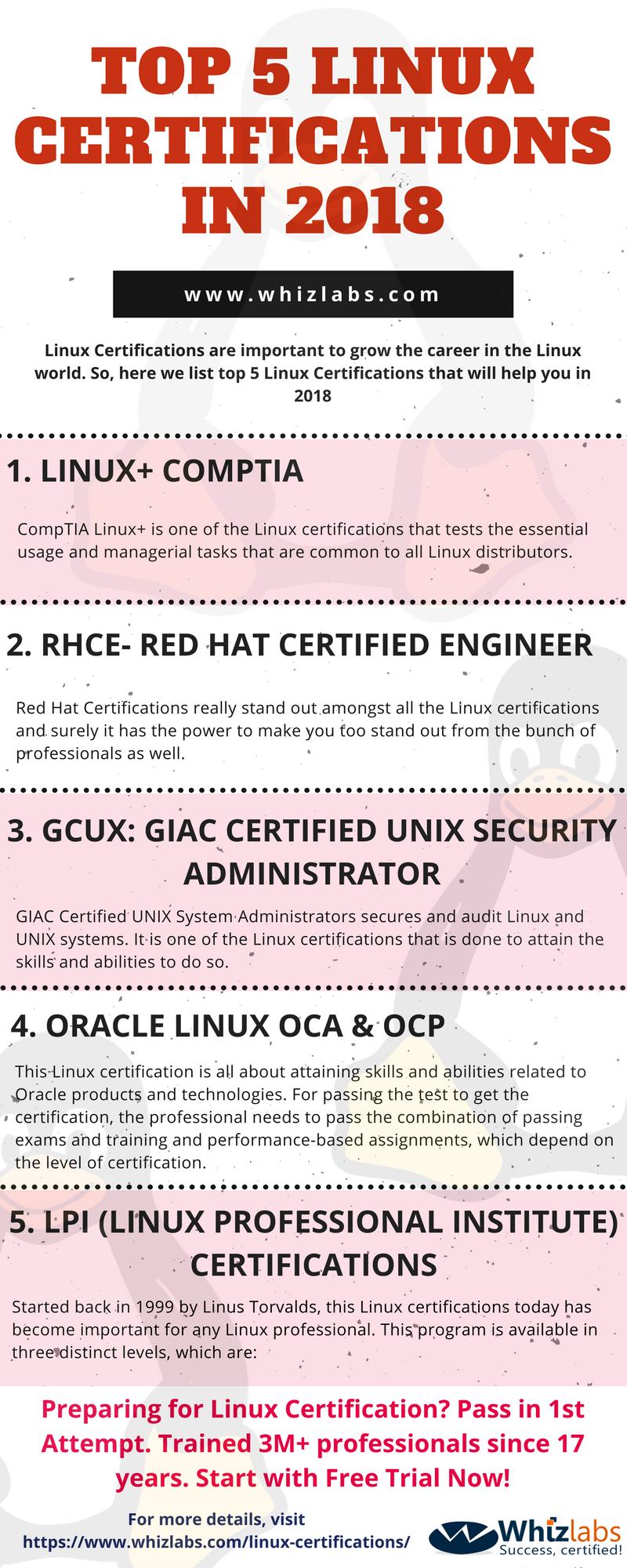 Linux Certification Infographics Pinterest Linux Certificate