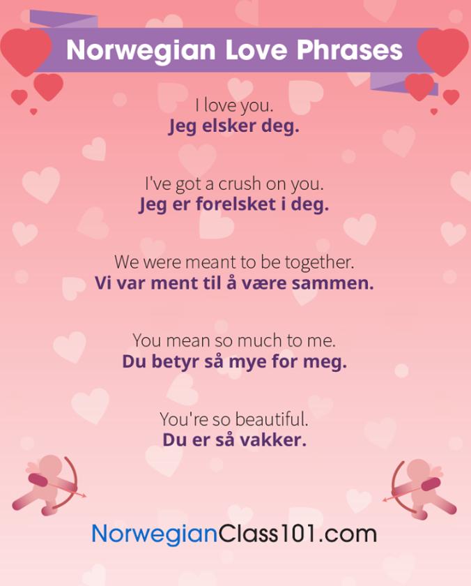 Pin By Ben On Vrouwen Kunst Learn Swedish Learn Swedish Online Swedish Language
