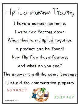 commutative property poem poetry 3rd grade commutative property math poems math properties. Black Bedroom Furniture Sets. Home Design Ideas