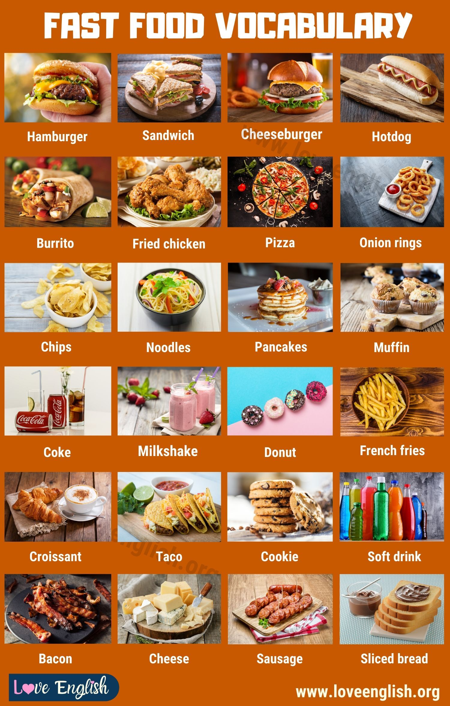 Fast Food 25 Essential Fast Food Vocabulary Words For