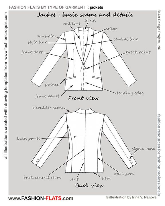 jacket front back details | Sewing Blazers,Jackets,Coats,Suits ...