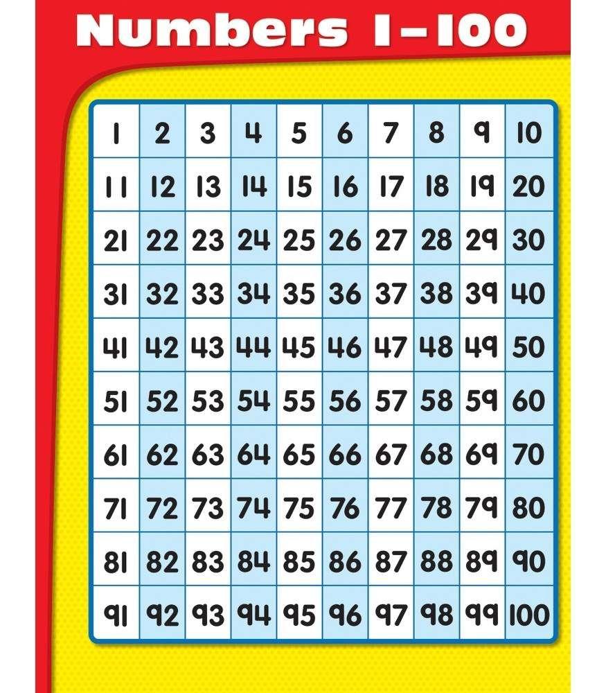 Numbers 1-100 Chart   ECE Mathematics   Pinterest
