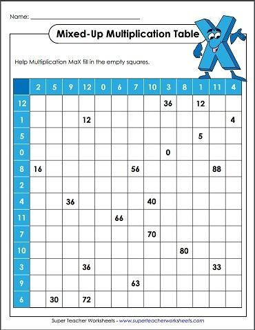 Mixed Up Multiplication Table Multiplication Table Super Teacher Worksheets Multiplication