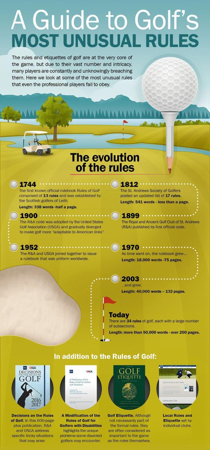 A guide to golfs most unusual rules infographic top