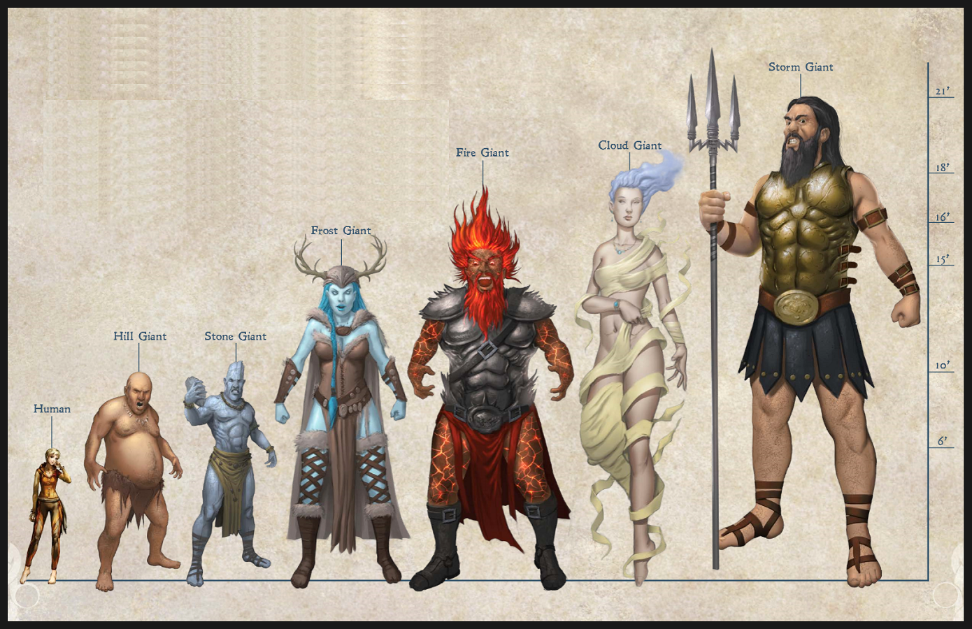 Pathfinder giant size comparison chart pfrpg dnd   th  ed fantasy  rpg character art pics also rh pinterest