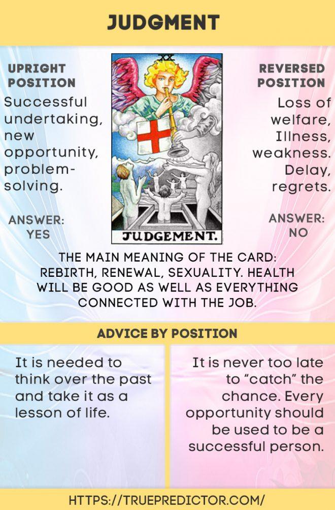 The Judgment Tarot Card Interpretation And Meaning True Prediction Tarot Interpretation Learning Tarot Cards Judgement Tarot Card