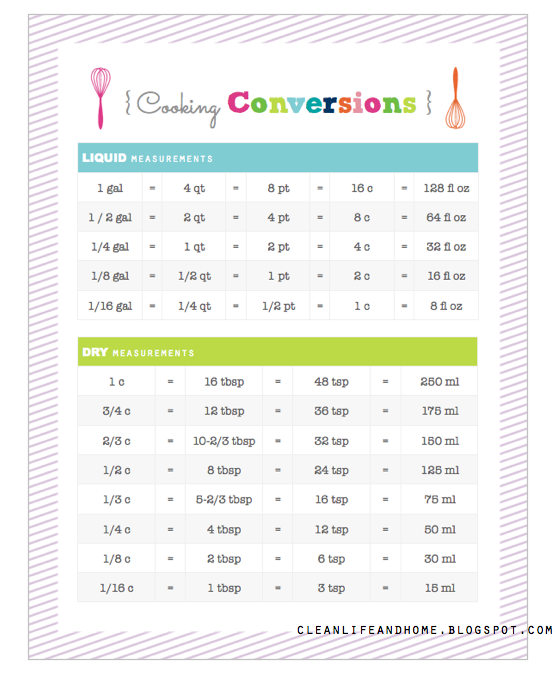 Clean Life And Home Freebie Friday Cooking Conversions Chart For Your Recipe Binder