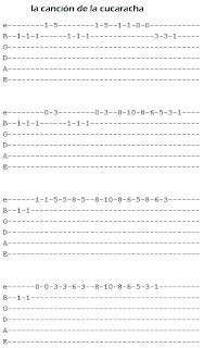 100 Canciones Faciles Para Guitarra Acustica Electrica Cursos De Guitarra Canciones De Guitarra Tablaturas Guitarra Guitarras