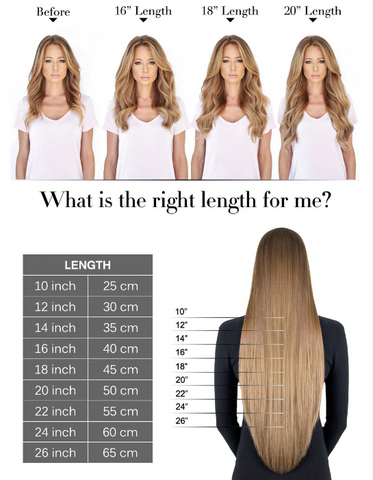 Hair Length Comparison Chart For Wigs And Bundles Curly Hair Straight Hair And Wavy Hair Curlyhairtypes Hair Lengths Hair Length Chart Haircut Types