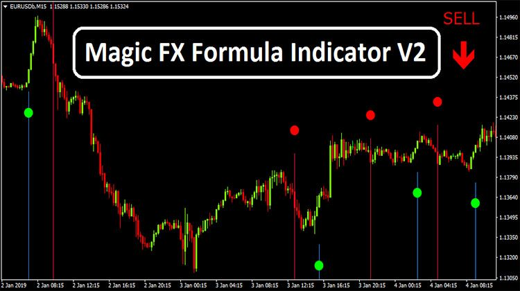 Magic Fx Formula Indicator V2