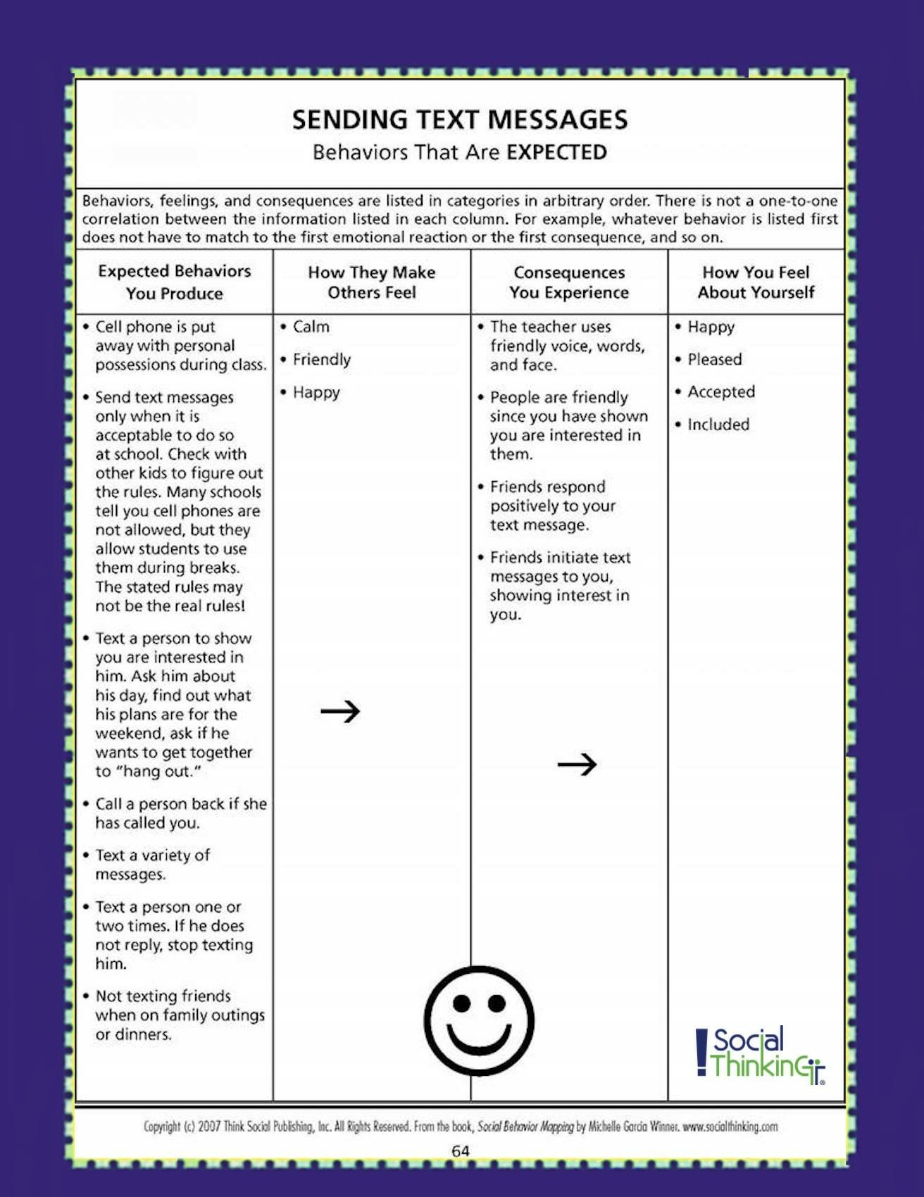 Pin By Beth Day On Ot Ideas From Facebook And Instagram