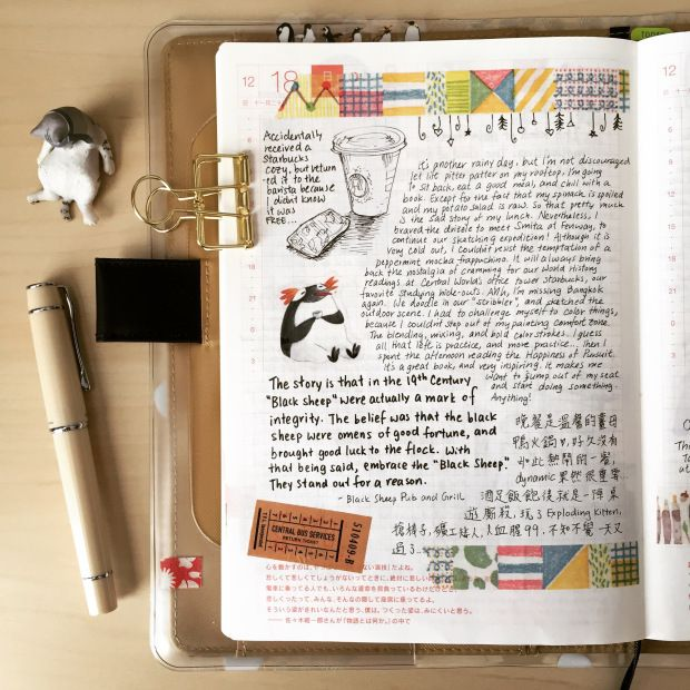 Hobonichi techo // ทำเหมือนกันเลย     i know that's now what this ...