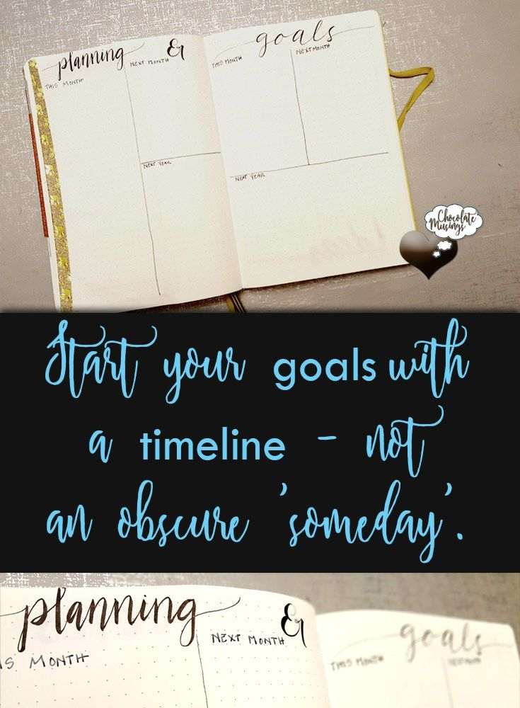 defining your goals in writing