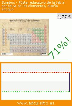 Sumbox - Póster educativo de la tabla periódica de los elementos, diseño antiguo (Productos de oficina). Baja 71%! Precio actual 1,77 €, el precio anterior fue de 6,09 €. http://www.adquisitio.es/sumbox/p%C3%B3ster-educativo-tabla