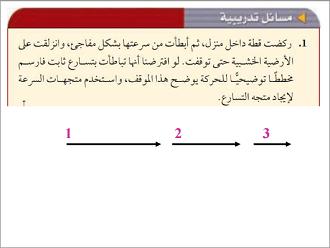 الفيزياء أول ثانوي الفصل الدراسي الأول Chart