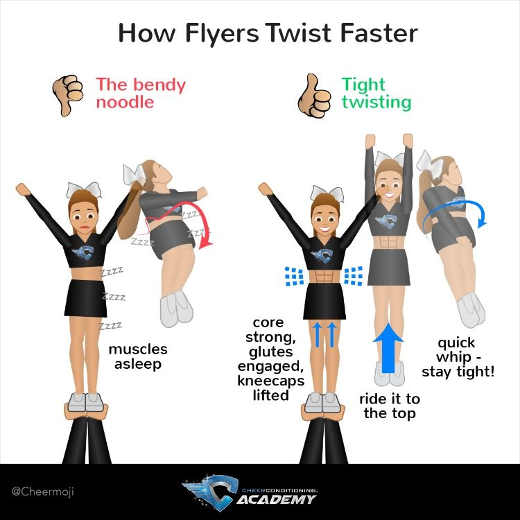 Cheer Flyers Twisting