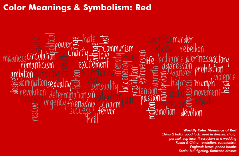 Color Meanings Symbolism Chart Paint The Town Red Pinterest
