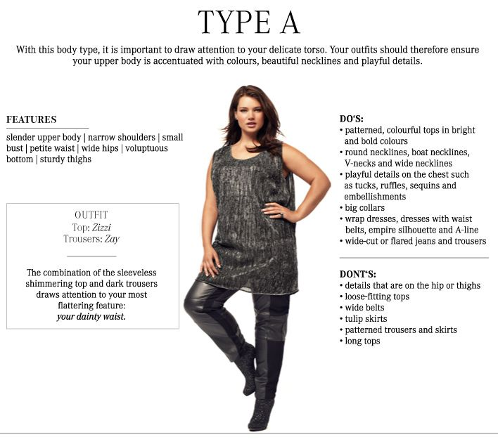 Plus Size Fashion Advice How to Look Slimmer Fashion Tips for Full 61