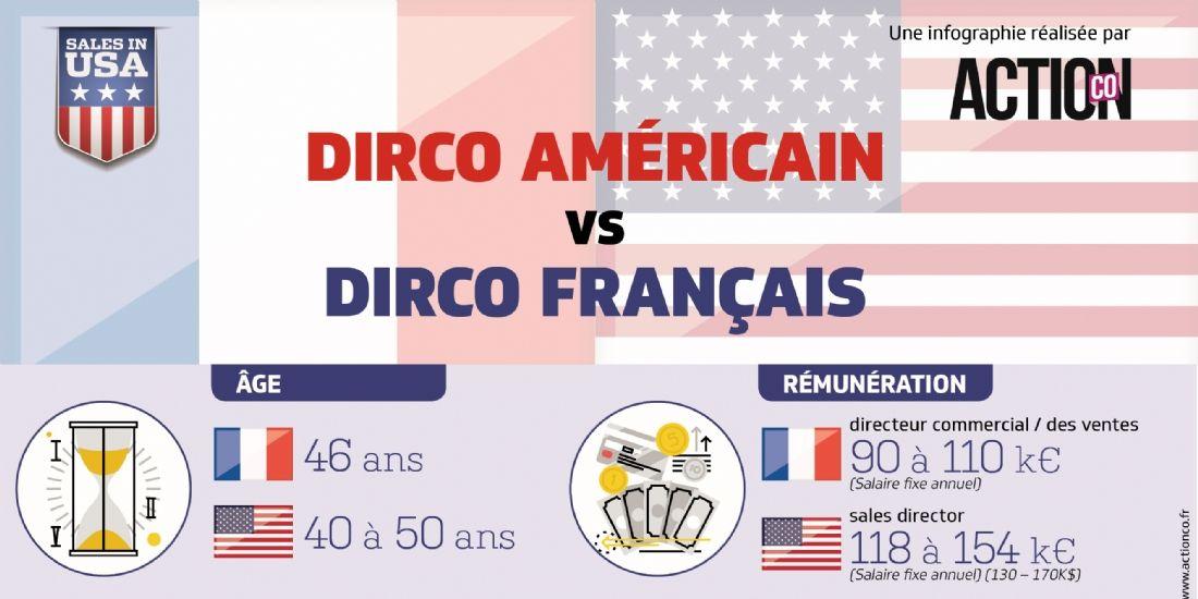 [Spécial USA] Dirco américain versus dirco français