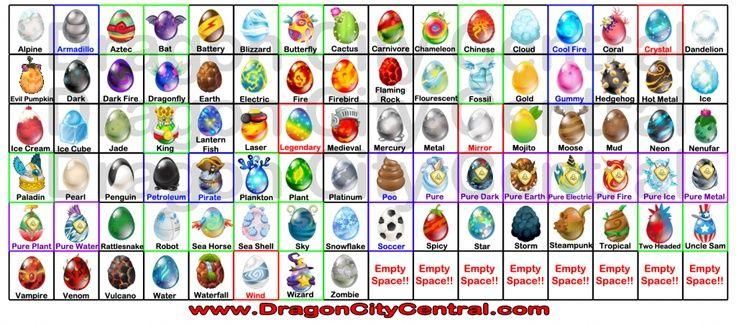 Pin De Deedee Depue En Dragon City Eggs Dragon City Dragones Criaturas Magicas