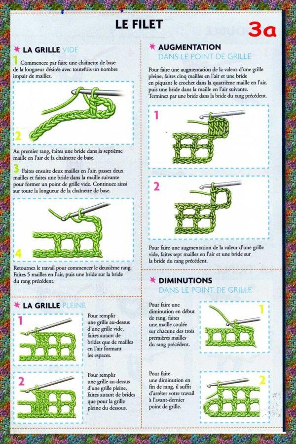 Blog de korie :Paradie du crochet, 6. le filet | crochet | Pinterest