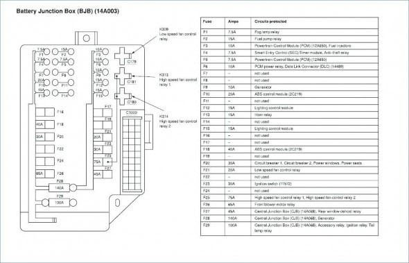 Fuse Box Diagram For A 2007 Nissan Frontier Wiring in 2021