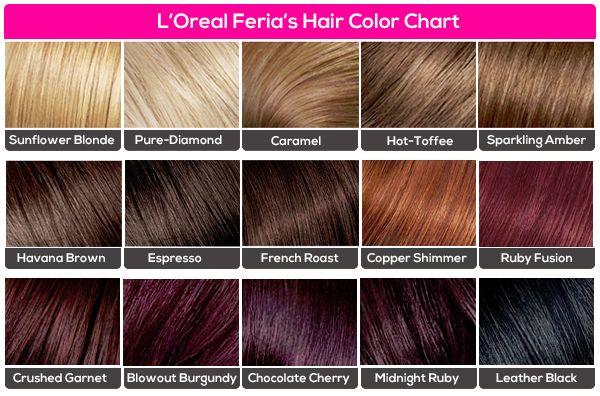 L Oreal Feria S Hair Color Chart Feria Hair Color Hair Color Chart Hair Color Burgundy