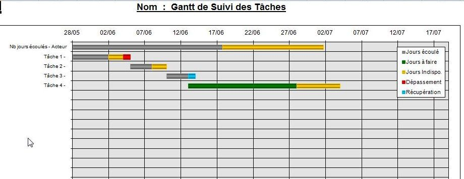 mod le diagramme de gantt pour excel t l chargement gratuit projet pinterest diagramme de. Black Bedroom Furniture Sets. Home Design Ideas