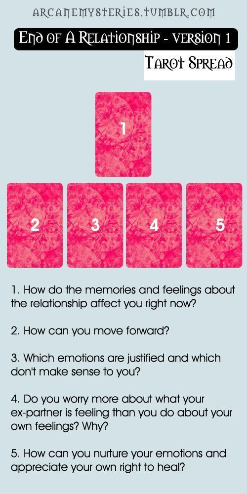 Arcane Mysteries (Four End Of A Relationship Tarot Spreads.) #tarotcards&inspiration #learningtarotcards