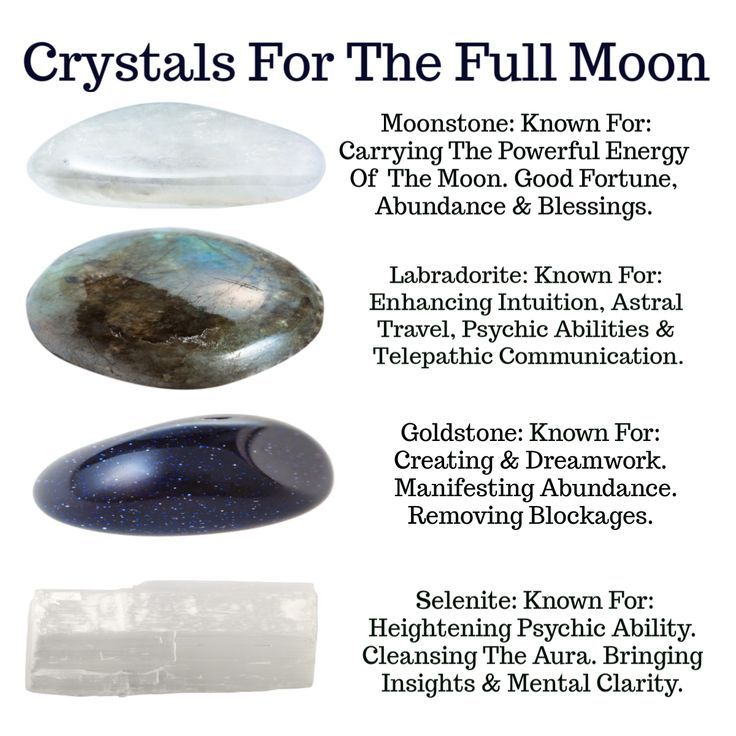 Crystals For The Full Moon Moonstone, Labradorite, Blue