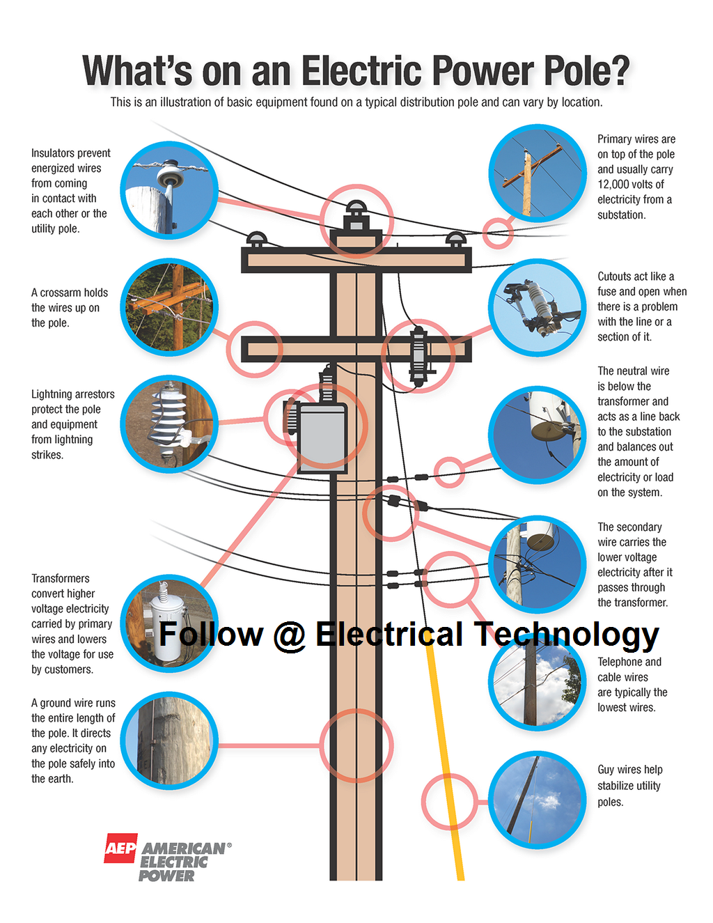 hight resolution of what is on an electric pole copy electrical projects electrical wiring electrical engineering