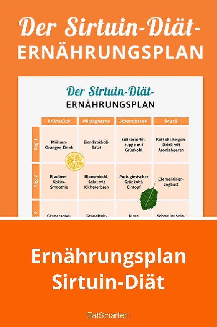 Photo of Ernährungsplan Sirtuin-Diät