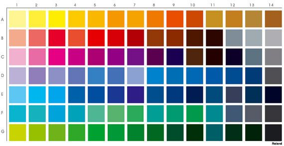 Buy color swatch samples, or Buy lace swatch sample Tile decals - sample cmyk color chart