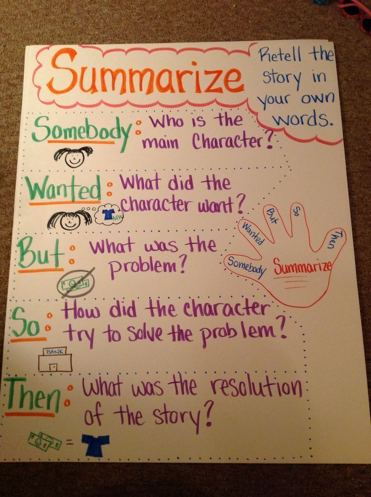 Summarizing anchor chart Keeping Up with Anchor Charts - anchor charts