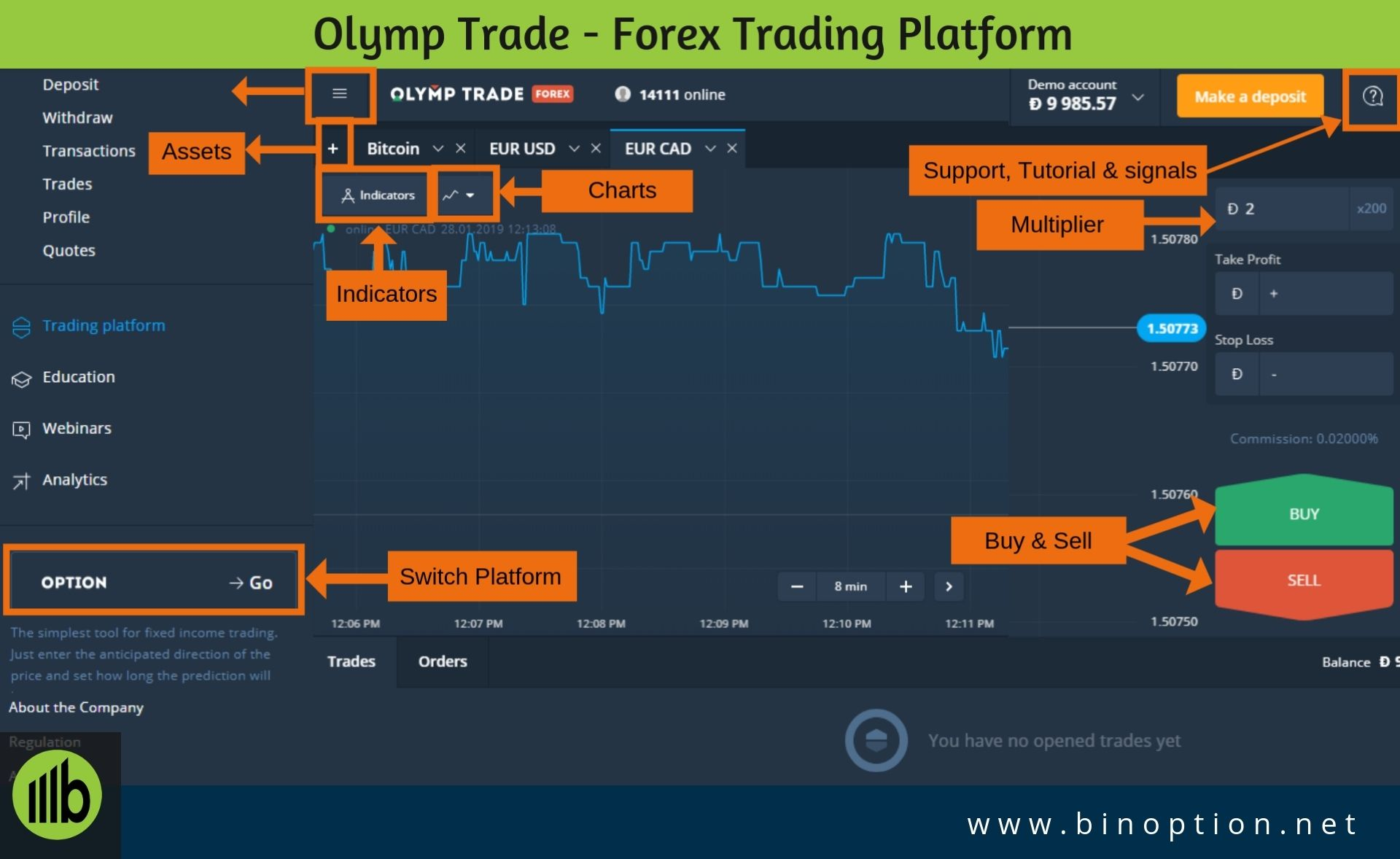 Olymp Trade Trading Brokers Online Trading Trading Strategies