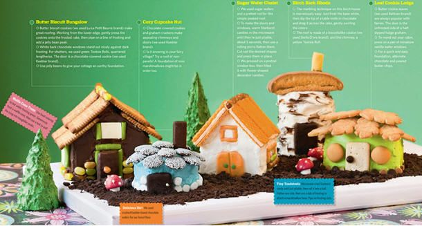 Fairy Village Cake Ideas From FamilyFun Magazine Adorable