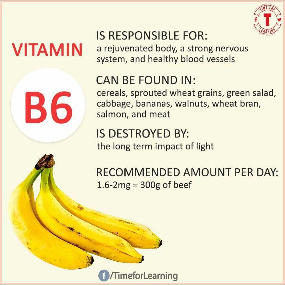 Vit B6 Vitamin A Foods Vitamins Vitamins And Minerals