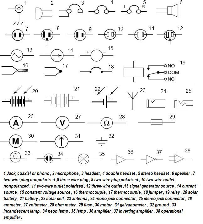 Common electronic components symbols