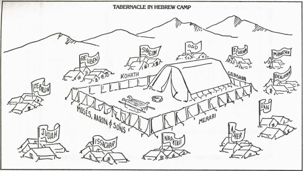 Ark Of The Covenant Coloring Page Sunday School Coloring Pages