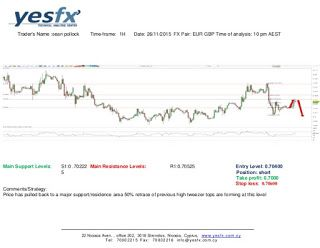 Forex Yesfx Global Technical Analysis Eur Gbp Technical