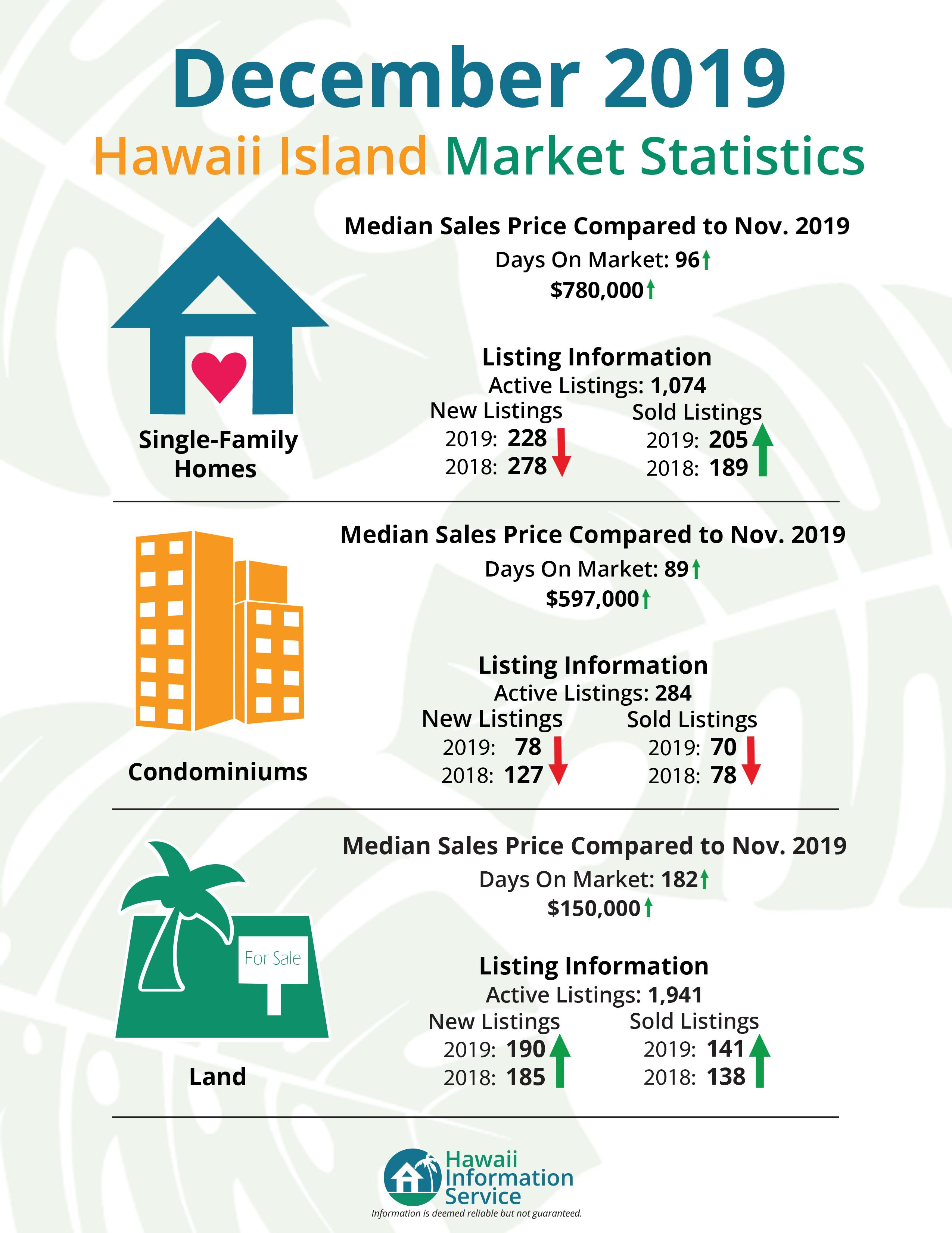 Research 6 In 2020 Hawaii Island Hawaii Information Hawaii