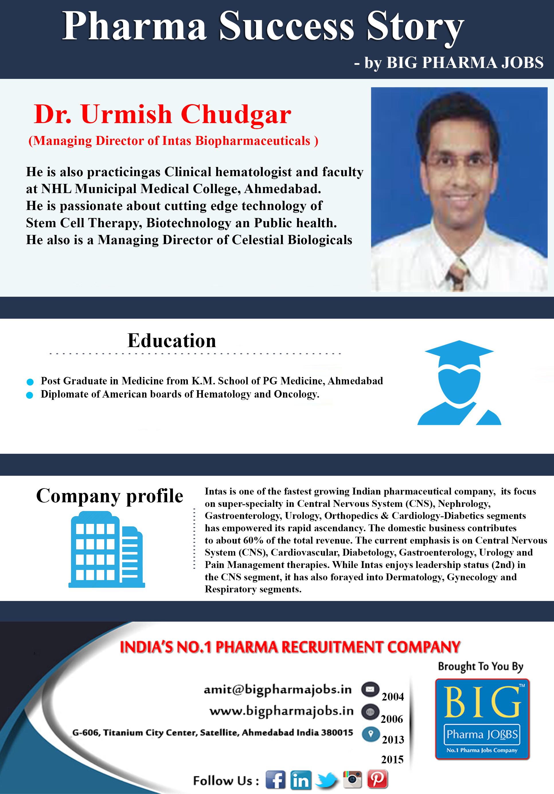 Pin by Big Pharma Jobs on Pharma Success Stories Medical