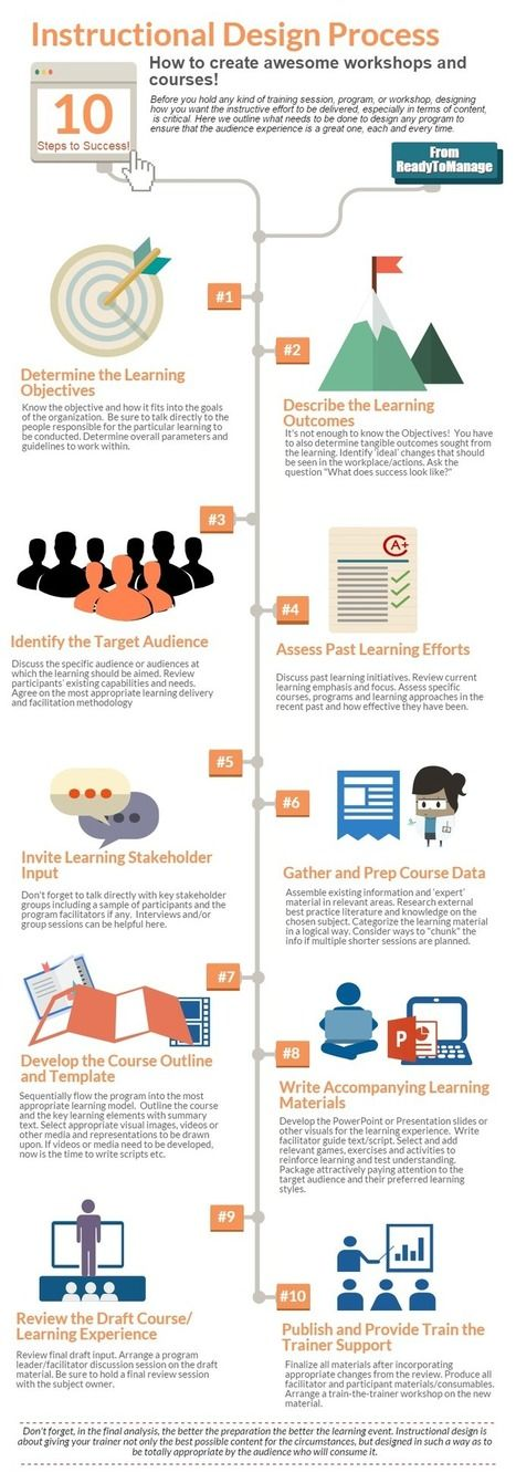 Why Is Good Instructional Design More Important Than Ever In The