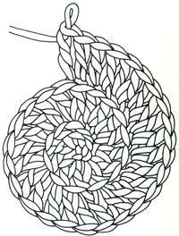 Learn Crochet: Explains all basic concepts for beginners,  Learn Crochet: Explains all basic concepts for beginners,