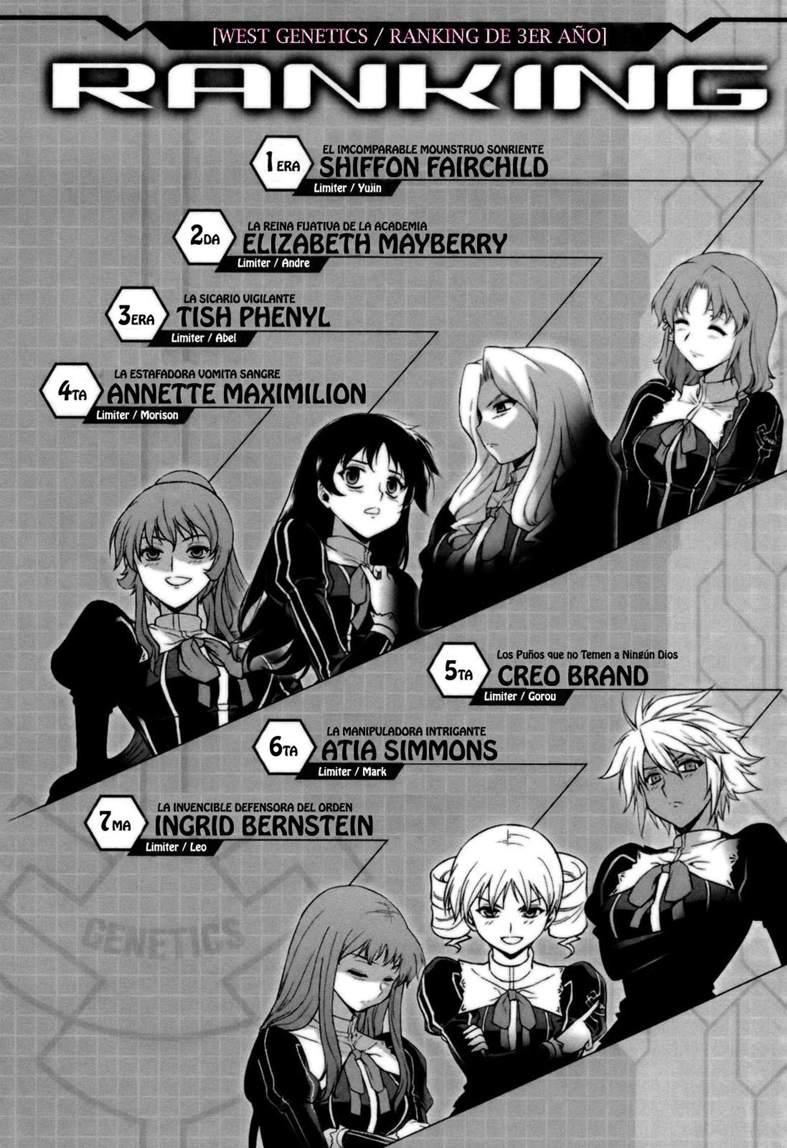 Tags Scan, Manga Page, Kim Kwang Hyun, Official Art