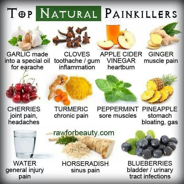 Top Natural Pain Killers